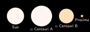 Alpha_centauri_size